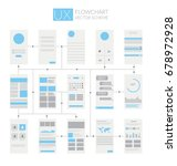 ux ui flowchart with...