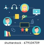 blended learning education... | Shutterstock .eps vector #679104709
