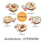 artwork or illustration of... | Shutterstock . vector #679396984