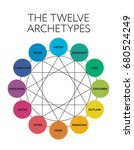 12 major personality archetypes ... | Shutterstock .eps vector #680524249