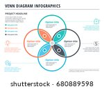 venn diagram with 4 circles... | Shutterstock .eps vector #680889598