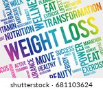 weight loss word cloud collage  ...