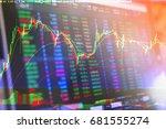 candlestick technical chart... | Shutterstock . vector #681555274