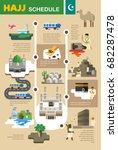 hajj infographic route pilgrim  ... | Shutterstock .eps vector #682287478