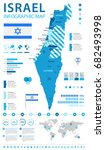 israel map and flag   vector... | Shutterstock .eps vector #682493998