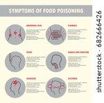 symptoms of food poisoning.... | Shutterstock .eps vector #682666426