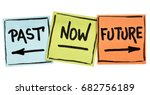 time concept   past  now ... | Shutterstock . vector #682756189
