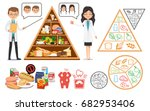 allocating time in health care ... | Shutterstock .eps vector #682953406