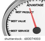 advantage better product price... | Shutterstock . vector #683074003