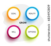 grow model. goal setting and... | Shutterstock .eps vector #683492809