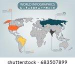 world map infographic template. ...   Shutterstock .eps vector #683507899