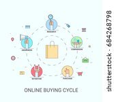 customer buying cycle  customer ... | Shutterstock .eps vector #684268798
