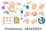 Hand Hygiene Prevention Withou...