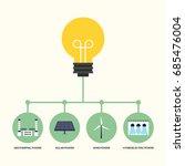 renewable energy concept flat... | Shutterstock .eps vector #685476004