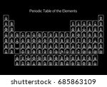 periodic table mendeleev of the ...   Shutterstock .eps vector #685863109
