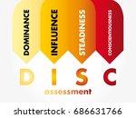 disc  dominance  influence ...   Shutterstock .eps vector #686631766