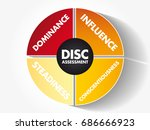 disc  dominance  influence ... | Shutterstock .eps vector #686666923