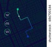 gps navigation  tracking...
