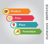 marketing mix 4p product price... | Shutterstock .eps vector #686901418