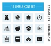 set of 12 editable knowledge...