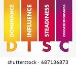disc  dominance  influence ... | Shutterstock .eps vector #687136873