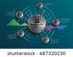 timeline of music business... | Shutterstock .eps vector #687320230
