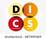 disc  dominance  influence ... | Shutterstock .eps vector #687409369
