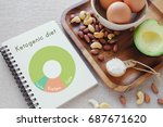 keto  ketogenic diet with... | Shutterstock . vector #687671620
