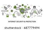 modern flat thin line design... | Shutterstock .eps vector #687779494