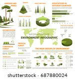 environment and ecology... | Shutterstock .eps vector #687880024