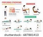 piriformis syndrome... | Shutterstock .eps vector #687881413