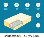 orthopedic mattress for... | Shutterstock .eps vector #687927208