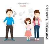 man smoking  woman and children ... | Shutterstock .eps vector #688366279
