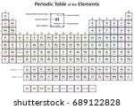 periodic table of the elements... | Shutterstock .eps vector #689122828
