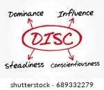 disc  dominance  influence ... | Shutterstock .eps vector #689332279