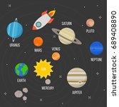 flying rocket and solar system... | Shutterstock .eps vector #689408890