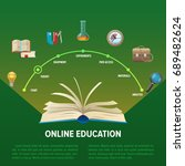 online science education... | Shutterstock .eps vector #689482624