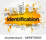 identification word cloud... | Shutterstock . vector #689870830