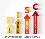 disc  dominance  influence ... | Shutterstock .eps vector #689943919