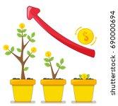 financial  growth  making money ...   Shutterstock .eps vector #690000694