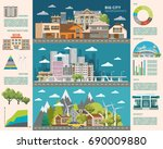 green city vector concept.... | Shutterstock .eps vector #690009880