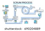 scrum process infographics | Shutterstock .eps vector #690204889