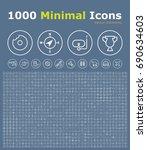 set of 1000 isolated minimal...
