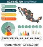 mexico transportation and... | Shutterstock .eps vector #691367809