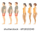 obesity woman and man body type ... | Shutterstock .eps vector #691810240