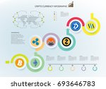 crypto currency infographics.... | Shutterstock .eps vector #693646783