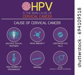 cervical cancer icon logo... | Shutterstock .eps vector #694109518