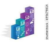 industrial internet or industry ... | Shutterstock .eps vector #695679814