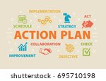 action plan. concept with icons ... | Shutterstock . vector #695710198