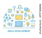 agile development vector.... | Shutterstock .eps vector #695768686
